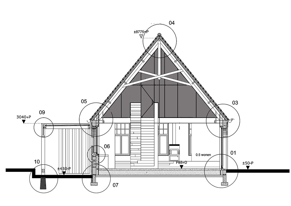 Plan de coupe d'un loft