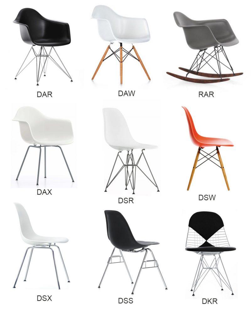 Noms des modèles de chaises Eames
