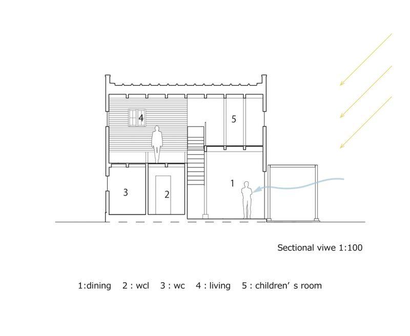 Maison cubique esprit loft par alts design office for Construire une maison cubique