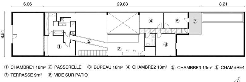 Plan loft